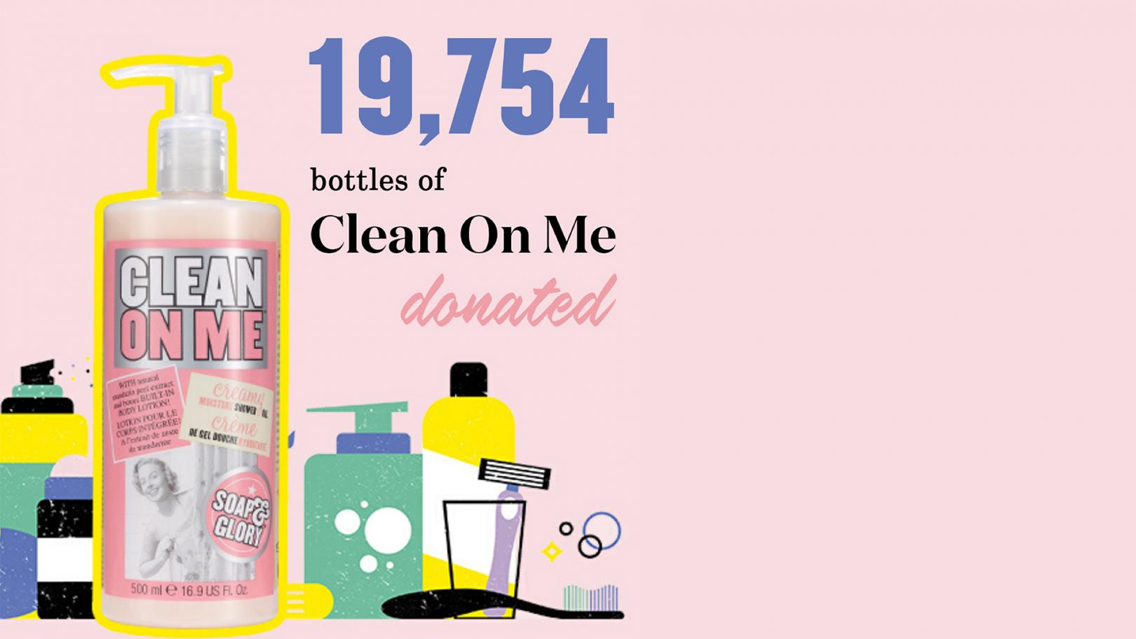 Soap and Glory infographic showing soap and glory products and the number 19,74 indicating the number of clean on bottles donated